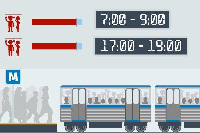 В вагон на колесах: можно ли провозить велосипед в метро?  - фото 1